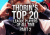 Thorin's Top 20 League Players of All-Time (10-1)