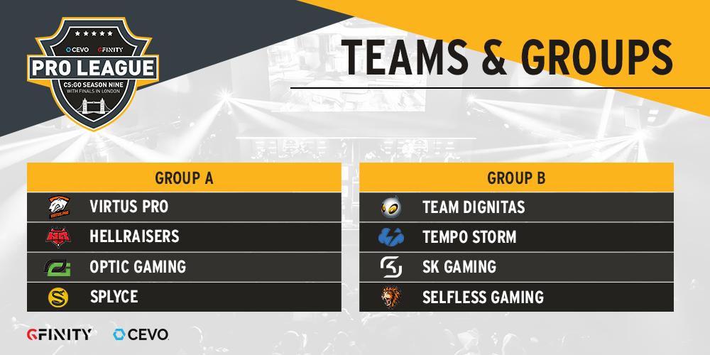 CEVO Gfinity CS:GO Pro-League Season 9 Final Teams & Groups
