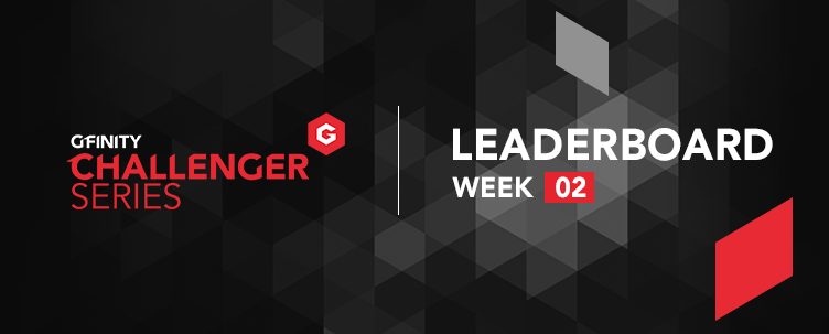 Challenger Series Week 2 Leaderboards