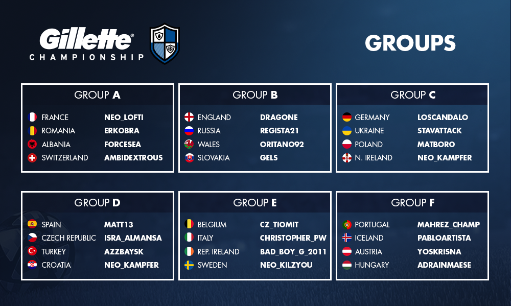 Gillette Championship Teams and Groups