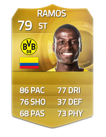 FIFA 15: Over-Powered Players :: News :: Gfinity